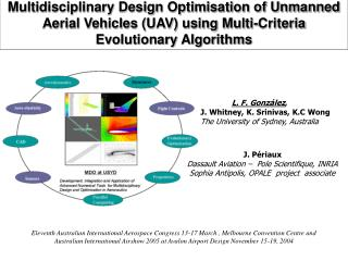 Multidisciplinary Design Optimisation of Unmanned Aerial Vehicles (UAV) using Multi-Criteria Evolutionary Algorithms