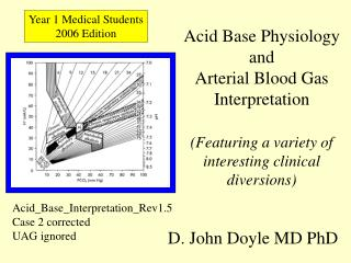 Acid Base Physiology and Arterial Blood Gas Interpretation (Featuring a variety of interesting clinical diversions)