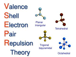 V alence S hell E lectron P air R epulsion Theory