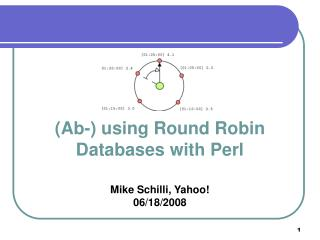 (Ab-) using Round Robin Databases with Perl