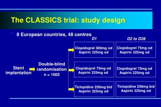 The CLASSICS trial: study design