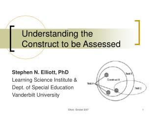 Understanding the      Construct to be Assessed