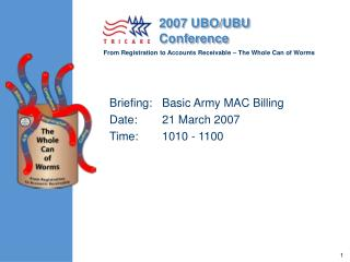Briefing:	Basic Army MAC Billing Date:	21 March 2007 Time:	1010 - 1100