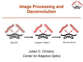 Image Processing and Deconvolution