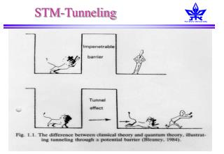 STM-Tunneling