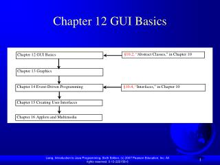 Chapter 12 GUI Basics