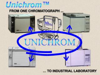 FROM ONE CHROMATOGRAPH ...