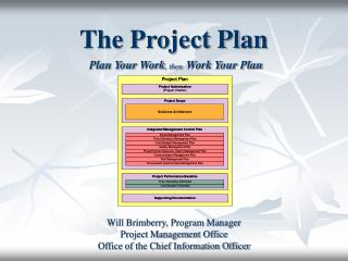 The Project Plan Plan Your Work , then Work Your Plan