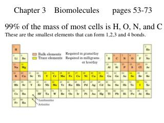 Chapter 3    Biomolecules 	pages 53-73
