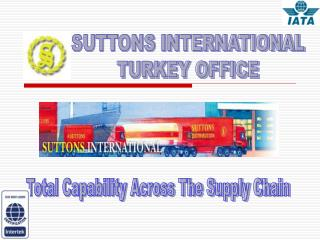 Total Capability Across The Supply Chain