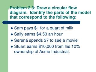 Problem 2.3: Draw a circular flow diagram.  Identify the parts of the model that correspond to the following: