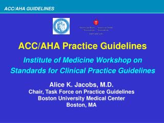 ACC/AHA Practice Guidelines Institute of Medicine Workshop on Standards for Clinical Practice Guidelines