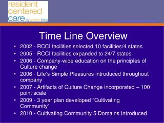 Time Line Overview