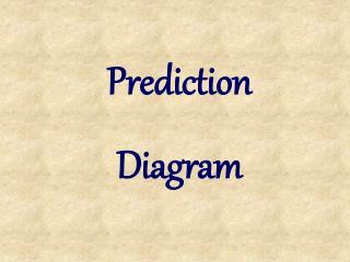 Prediction Diagram