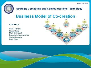 Business Model of Co-creation