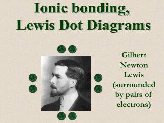 Ionic bonding,  Lewis Dot Diagrams