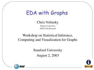 EDA with Graphs