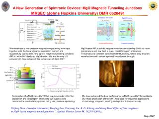 MgO-based MTJs exhibit magnetoresistance exceeding 200\% at room temperature and low field, a major breakthrough in spin