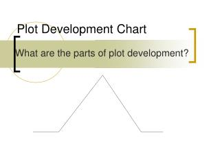 Plot Development Chart