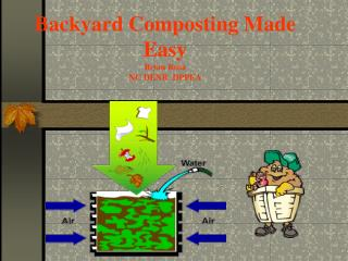 Backyard Composting Made Easy Brian Rosa NC DENR  DPPEA