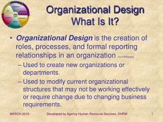 Organizational Design What Is It?