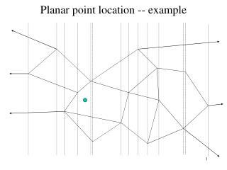 Planar point location -- example