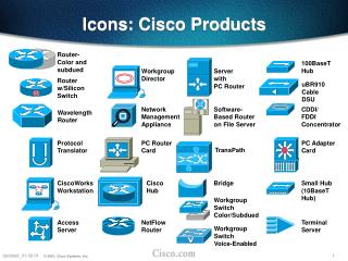 Icons: Cisco Products