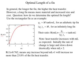 Optimal Length of a fin