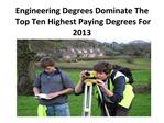 Engineering Degrees Dominate The Top Ten Highest Paying De