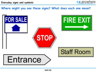 Where might you see these signs? What does each one mean?