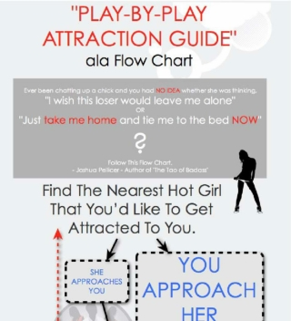 Want to Know How to Start a Conversation with a Girl?