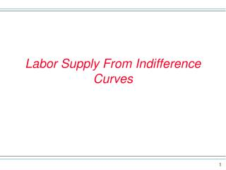 Labor Supply From Indifference Curves