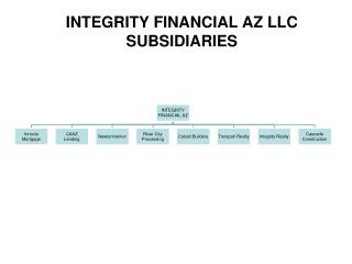 INTEGRITY FINANCIAL AZ LLC SUBSIDIARIES