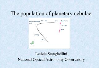The population of planetary nebulae