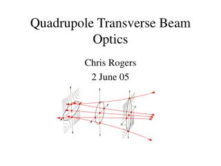 Quadrupole Transverse Beam Optics