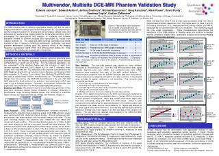 Multivendor, Multisite DCE-MRI Phantom Validation Study