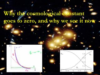 Why the cosmological constant goes to zero, and why we see it now