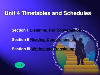 Section I  Listening and Conversation   Section II Reading Comprehension   Section III Writing and Translating
