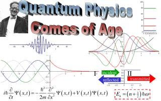 Quantum Physics Comes of Age