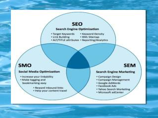 Internet Marketing Company with Best SEO Services