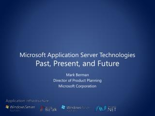 Microsoft Application Server Technologies Past, Present, and Future