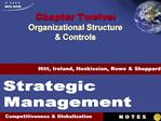 Chapter Twelve: Organizational Structure                          Controls
