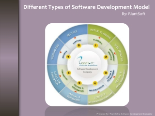 List of Software Development Model and Methods
