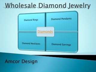 Wholesale Diamond Jewelry