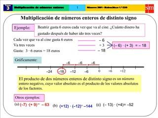 Multiplicaci n de n meros enteros de distinto signo
