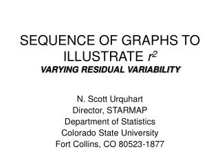 SEQUENCE OF GRAPHS TO ILLUSTRATE r 2 VARYING RESIDUAL VARIABILITY