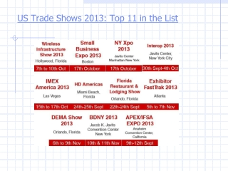 US Trade Shows 2013: Top 11 in the List
