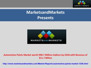 Automotive Paints Market