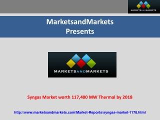 Syngas Market