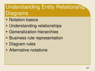 Understanding Entity Relationship Diagrams
